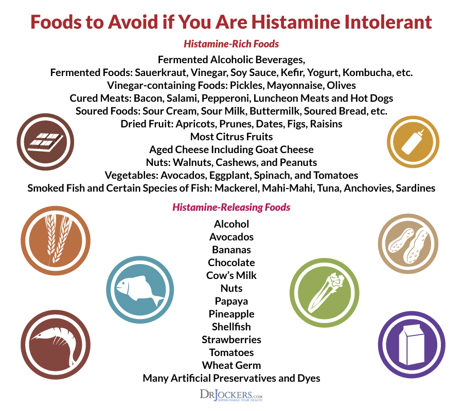 foods high in histamine